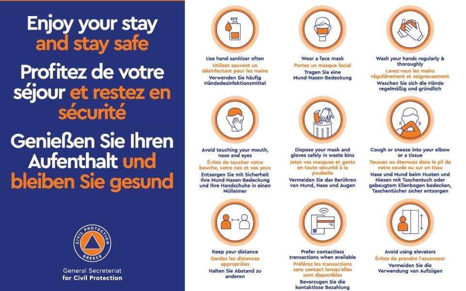 Άνοιγμα συνόρων 1η Ιουλίου - Νέες υγειονομικές οδηγίες για τον τουρισμό