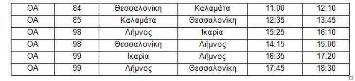 Διεθνής Αερολιμένας Αθηνών: Αναστέλλονται οι απεργιακές κινητοποιήσεις – Κανονικά οι πτήσεις 26 και 27/11