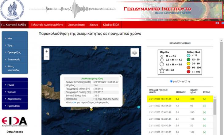 Κρήτη σεισμός: Σεισμός 3,4 ρίχτερ στο χωριό Άρβη της Κρήτης