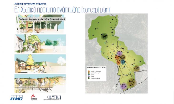 Τατόϊ: Τι περιλαμβάνει η μελέτη βιωσιμότητας για το κτήμα