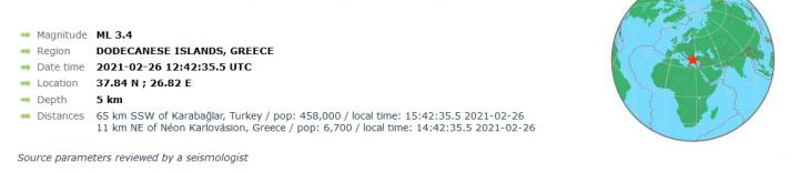 Σεισμός στη Σάμο: Σεισμός 3,5 ρίχτερ πριν λίγη ώρα κοντά στη Σάμο