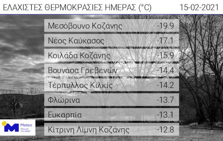 Κακοκαιρία Ελλάδα: Δείτε σε ποιες περιοχές κόπηκε το ρεύμα