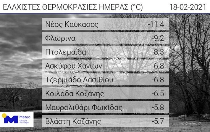 Καιρός στη χώρα: Σε ποια περιοχή ο υδράργυρος έδειξε -11,4°C