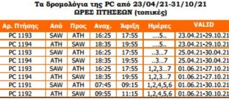 Pegasus Airlines: Νέα δρομολόγια Αθήνα-Κωνσταντινούπολη από 23/4