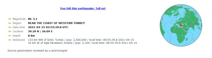 Μήθυμνα Λέσβου: Σεισμός 3,1 ρίχτερ κοντά στην περιοχή της Μήθυμνας