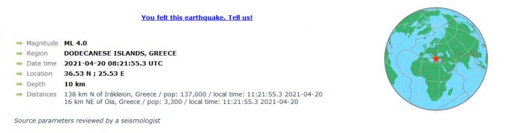 Σαντορίνη σεισμός: Ισχυρός σεισμός 4 ρίχτερ έλαβε χώρα στη Σαντορίνη