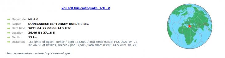 Σεισμός στη Νίσυρο: Νέος ισχυρός σεισμός 4,1 ρίχτερ κοντά στο νησί