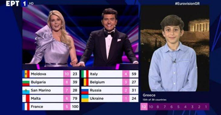 Eurovision 2021: Έγραψε ιστορία η Ελλάδα με τον 10χρονο Μανώλη