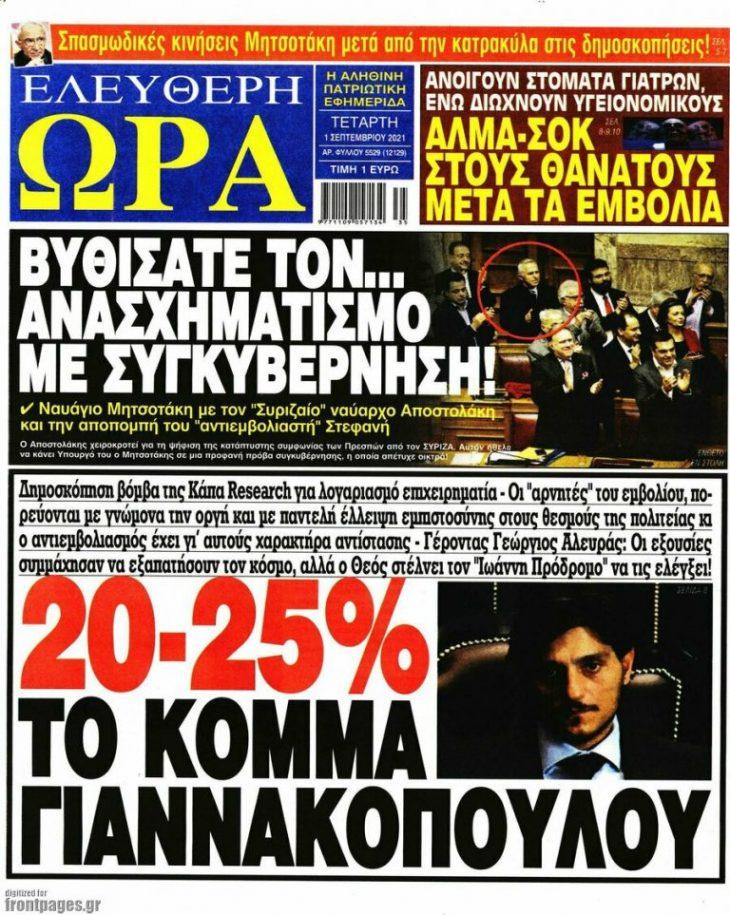 """Δημήτρης Γιαννακόπουλος: Στο """"20-25% το κόμμα του"""""""